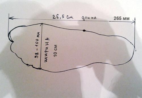 Обводим и вычисляем размер стопы
