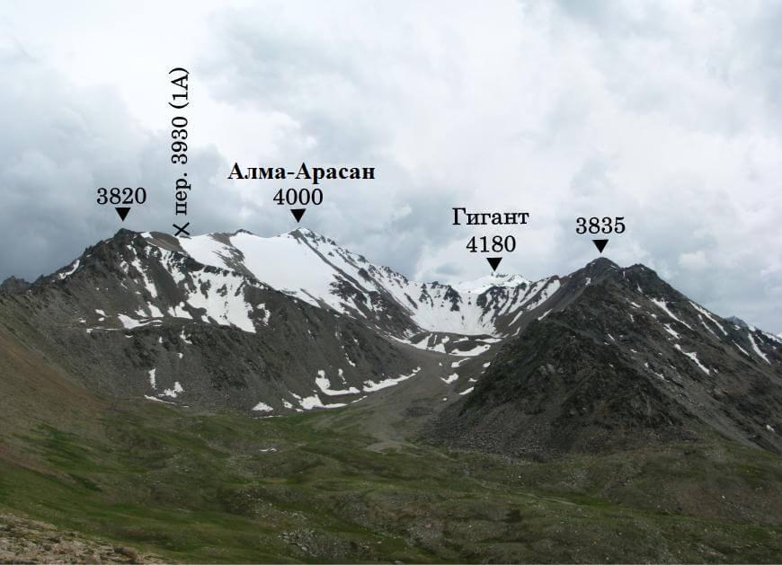 пик Алма-Арасан