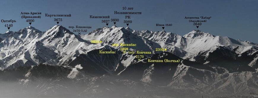 Горы города Алматы