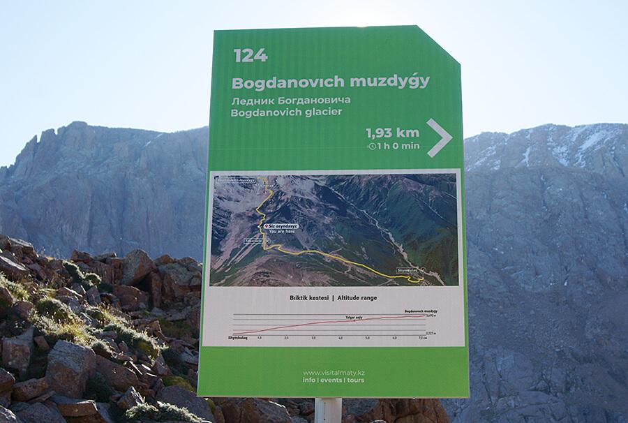 Указатель ледник Богдановича