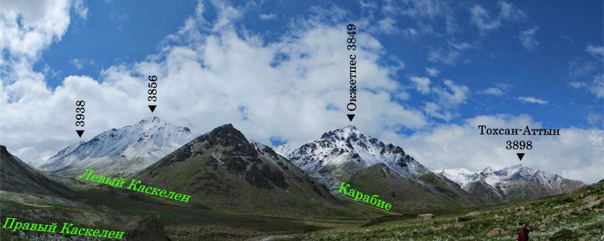 ущелье Каскелен