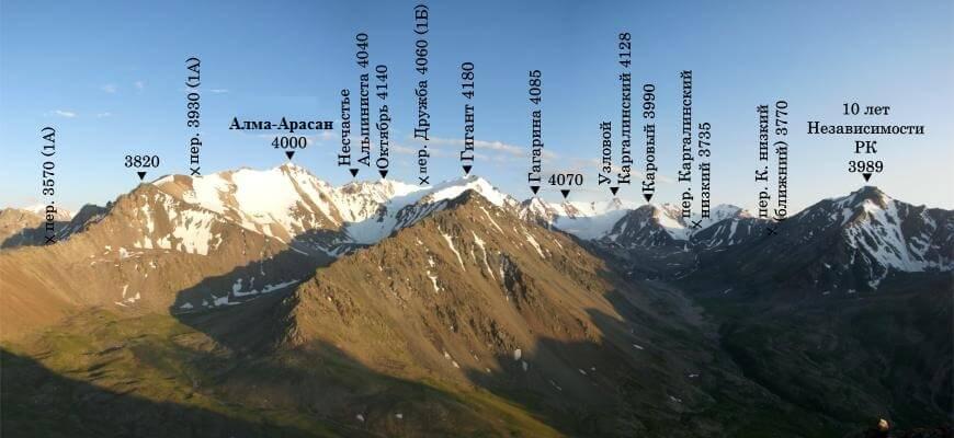 вершины Каргалинского ущелья
