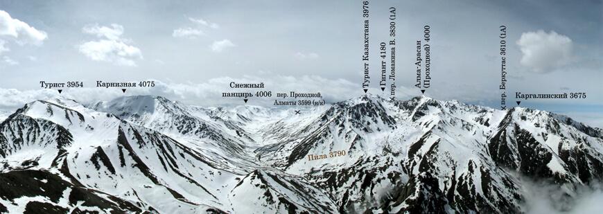 Большой Алматинский пик