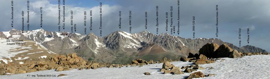 Вершины Проходного ущелья