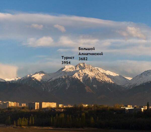 Большой Алматинский пик, вид на горы из города Алматы