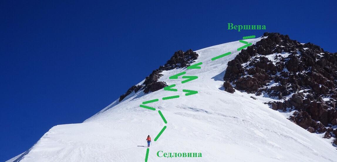 маршрут на гору Казбек