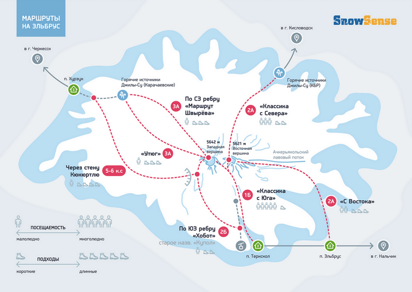 Схема альпинистских маршрутов