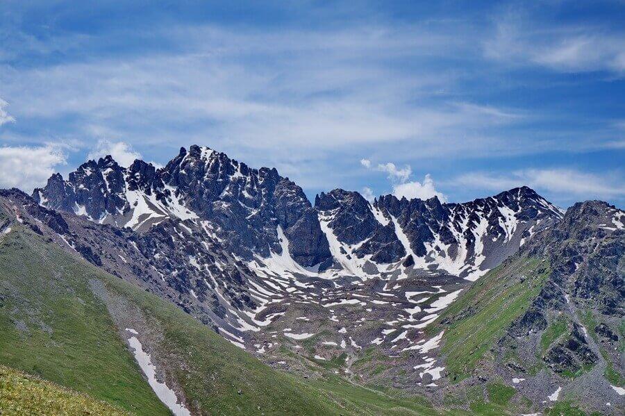 Иссык-Баш