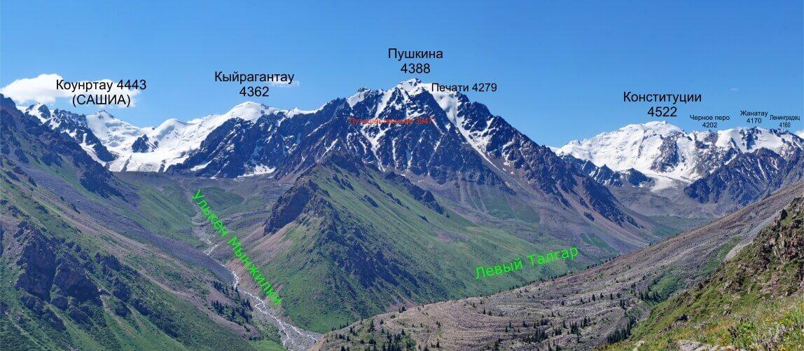 ущелье Левый Талгар