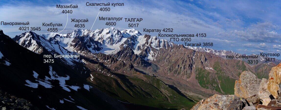 ущелье Правый Талгар