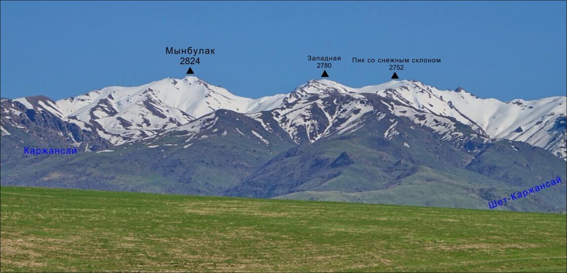 gory-Karjantau, pik-Mynbulak, marshrut